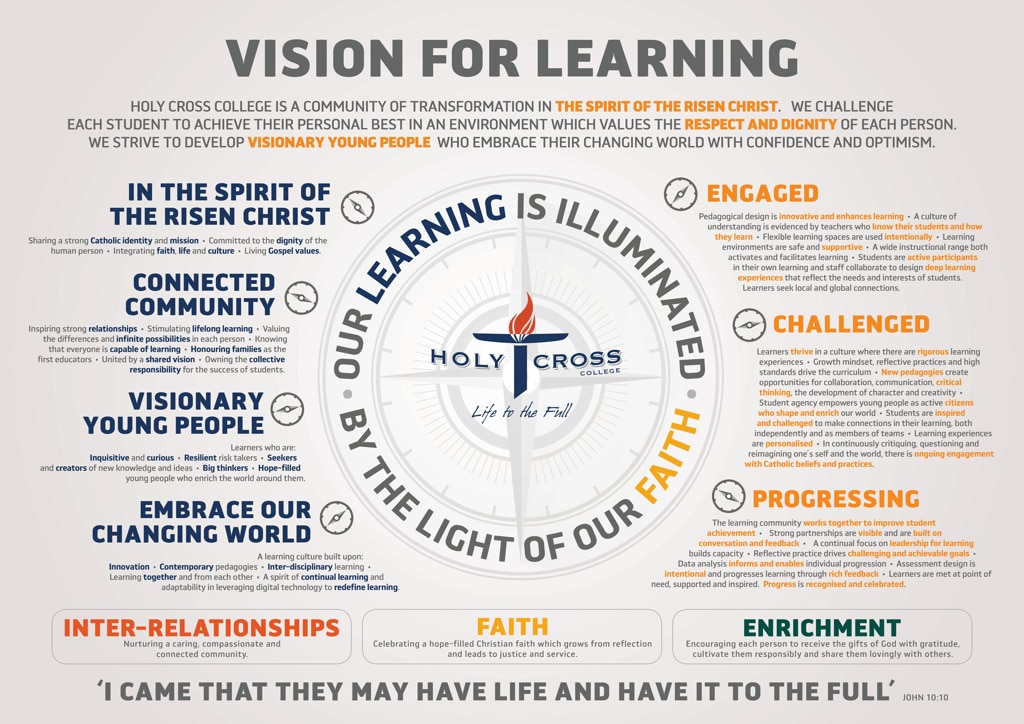 Holy Cross College VISION for LEARNING